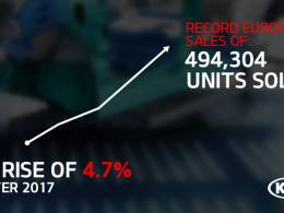 Η KIA επιτυγχάνει πωλήσεις ρεκόρ στην Ευρώπη το 2018 στο δέκατο συνεχόμενο έτος ανάπτυξης (photos)